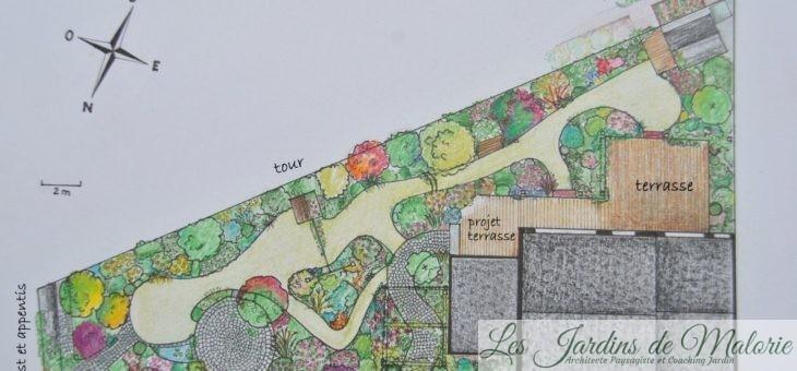 Plan du jardin